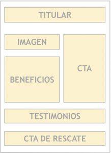 organigrama-lading-page-educativa